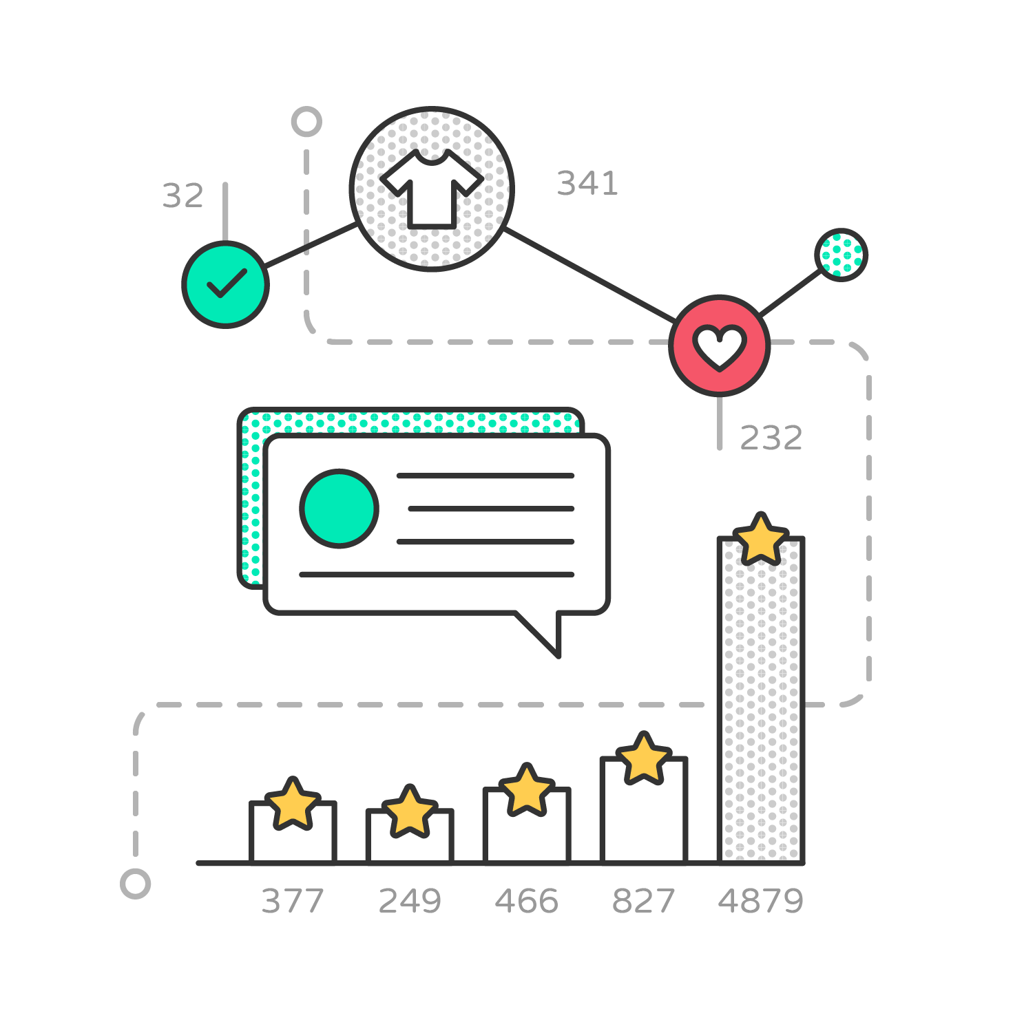 Analytics for your reviews